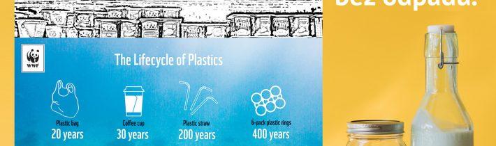 Plagátik: Bez obalu, bez odpadu